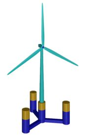Research paper on wind energy